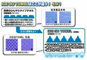 ICE 3Dタオルの構造